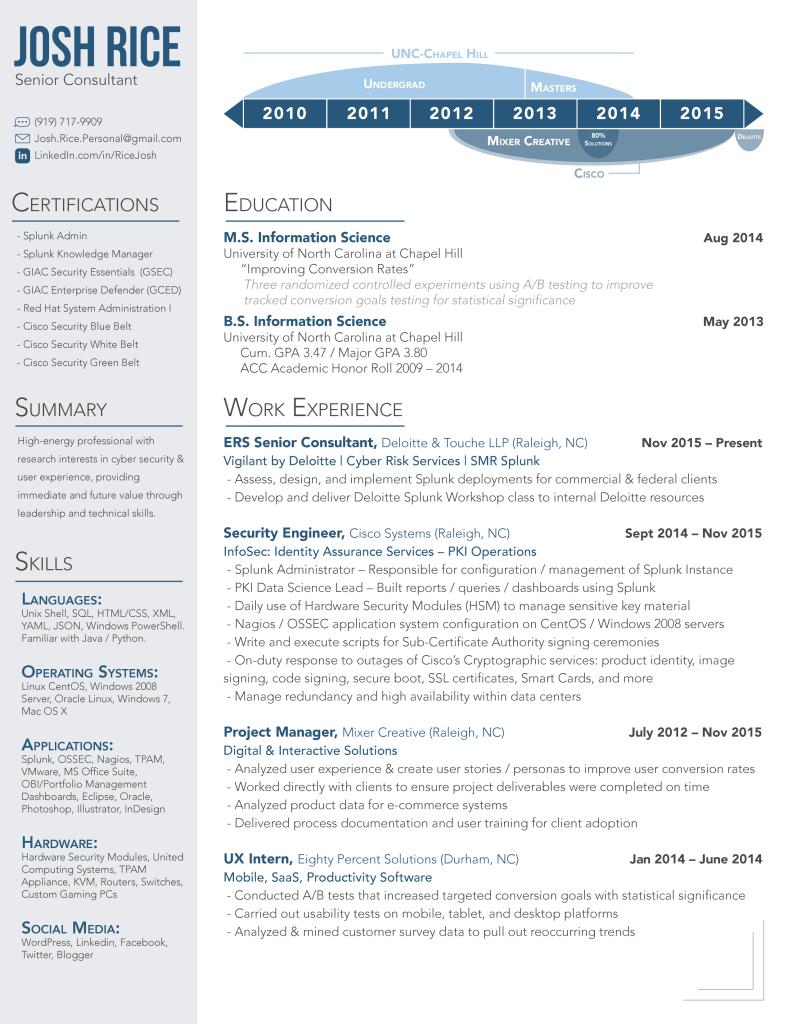 resume design kenan bateman